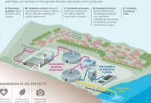 Peru launches wastewater P3